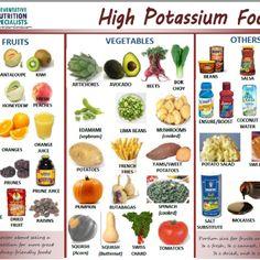 Dumplings Divine: Easy low sodium, dumplings for kidney diet - Supplements For Health - Vitamin Rich Foods, Potassium Rich Foods, Healthy Snacks, Healthy Eating, Healthy Recipes, Diet Snacks, Diet Meals, Diet Recipes, Low Potassium Recipes