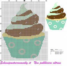 cross stitch pattern cupcake chocolate and mint