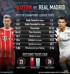 Real vs madrid