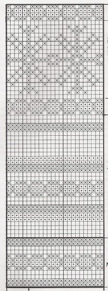 Tricksy Knitter Charts: Gingham 5x5 | Knitting - Color work ...