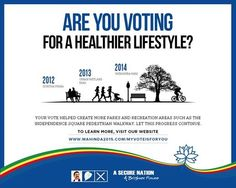 Are You Voting For A Healthier Lifestyle ?