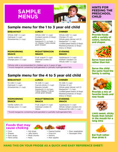 Sample menu for the one to three year old  and four to five year old child.