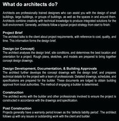 what does an architect do Small Buildings, Built Environment, Knowledge, Google Search, Design, Facts