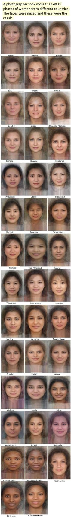 The average faces of women from around the world.