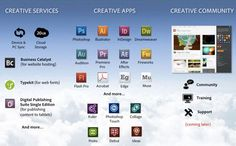 Photoshop, Illustrator and All Things Adobe Are Now on the Cloud (aka: My Life is Complete)