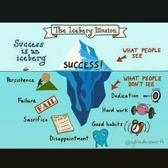 There is more to success than meets the eye! #icebergahead #thebigpicture