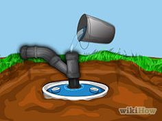 How to Construct a Small Septic System. This really wouldn't be a good septic system for us, but the basic idea might help with some of our drainage problems. Diy Septic System, Septic Tank Systems, Small Septic Tank, Hackers Ikea, Liquid Waste, Dog Toilet, 55 Gallon Drum, Composting Toilet, Rural Area