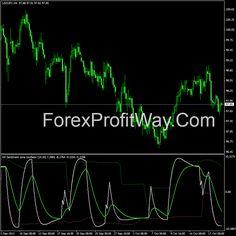 Download Ewo Divergence Free Mt4 Forex Indicator