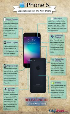 Expectations From Upcoming iPhone 6: According to the rumors, iPhone 6 is expected to be launching in early months of 2015. Users are highly excited for this upcoming Apple gadget as how highly featured this smartphone will be.