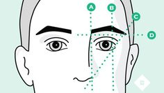 How to properly shape your eyebrows? What's the eyebrow grooming routine? http://ever-unfolding.net/complete-body-grooming-guide/