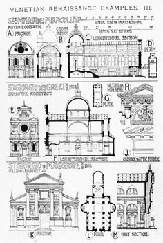 Venetian Renaissance Church examples A History of Architecture on the Comparative Method by Sir Banister Fletcher