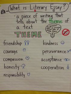 literary essays fourth grade 2 fourth grade requires writing on six different types of writing to meet the standards and prepare for parcc the first three types (listed below) give students.