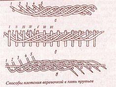 Плетение из газет - Плетение верёвочкой