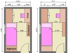 kids bedroom planning,m kids bedroom layout, kids room measurements, kids room dimensions