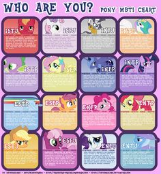 Image applejack apple_bloom big_macintosh celestia chart cheerilee fluttershy luna MBTI personality_chart pinkie_pie rainbow_dash rarity scootaloo spike Sweetie_Belle The_Great_And_Powerful_Trixie Trixie twilight_sparkle zecora My Lil Pony, Little Pony Party, My Little Pony Quiz, Myers Briggs Personalities, Myers Briggs Personality Types, 16 Personalities, Mbti Charts, Personality Chart, Type Chart