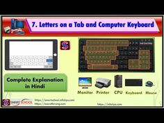 E Learning, Class 1 English, Smart School, Computer Keyboard, Printer, Periodic Table, Letters, Education, Clever School