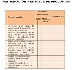 Descargar Banco de Rúbricas Gratis   Planeaciones para Primaria
