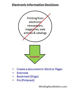 The Paper to Electronic Transition, Part 2