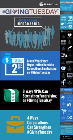 What every nonprofit organization and corporation needs to know about #GivingTuesday.