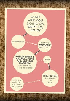 Cute idea for an invitation or save the date. Like a quiz in a girlie magazine. More