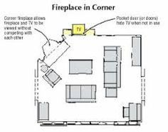 how to place furniturewith a corner fireplace - Google Search