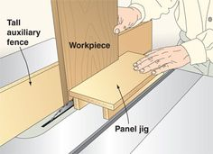 Raised-Panel Pushing Jig - keeps fingers safely away from the saw blade when cutting the beveled faces on the panels.  Simple to build and customizable for different panel thicknesses.