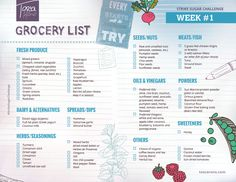 Will you #StrikeSugar with me? Join me July 1 as we begin my #StrikeSugarChallenge! This is a blood sugar recalibration program guided by my exclusive new eBook that contains daily meal plans for all four weeks and all new #EatClean recipes! This is the grocery list for Week 1. The eBook will be available at www.ToscaReno.com as of July 1! Are you ready to sparkle and shine in a whole new way??
