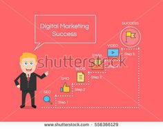 Digital marketing, man narrating steps of digital marketing success flat design vector including seo, smo, content, email and video icons