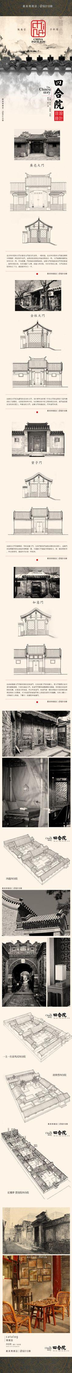 中國四合院  China
