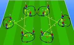 Barcelona training sessions (3) – Football Tactics