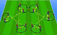 Barcelona training sessions (3) – Football Tactics