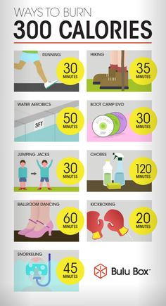 Ways to Burn 300 Calories | Bulu Box - Sample Superior Vitamins and Supplements