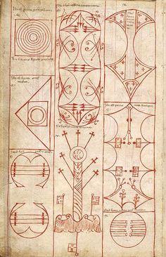 Alchemical Emblems, Apollonius of Tyana: Ars notoria sive Flores aurei 13th century Latin text  http://www.pinterest.com/betinalyng/rosicrucian/