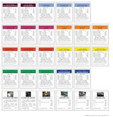 Image result for monopoly property cards template | Clue | Pinterest ...