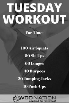 Tuesday Workout, Wod Workout, Travel Workout, Crossfit Workouts At Home, Easy Workouts, Crossfit Humor, Full Body Workout Routine, Body Workout At Home, Weekly Workout Plans