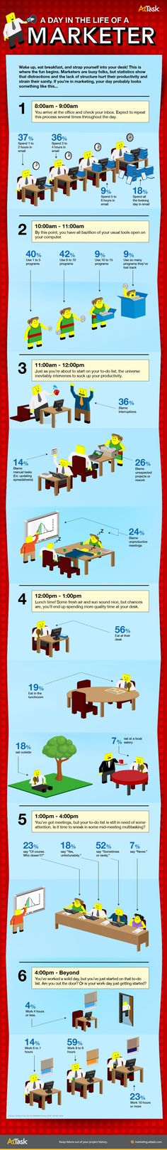 A Day in the Life of a Marketer #Infographic #marketing
