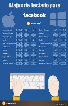 Si trabajas mucho con Facebook seguro que estos Atajos de Teclado para Facebook te ayudarán a optimizar tu tiempo y a ser más rápido. ¡Te invito a ver esta infografia !