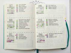 Planning en un bullet journal