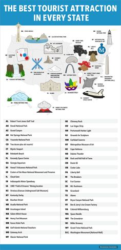 tourist-attractions-infographic (1).png 960×1.988 pixels