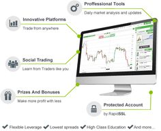 To learn forex trading demo