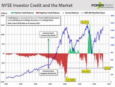 NYSE-Investor-Credit-and-the-Market.jpg