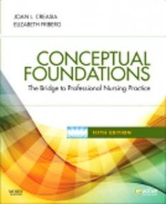 Fundamentals of nursing care concepts connections skills 2 test bank for conceptual foundations the bridge to professional nursing practice 5th edition creasia fandeluxe Image collections