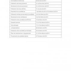 CALENDARIO ELECTORAL A JUNTA DE FACULTAD - Convocatoria de elecciones 20 de enero de 2013 - Publicación del censo provisional 21 al 25 de enero de 2013 - Re. http://slidehot.com/resources/calendario-junta-de-facultad.22161/