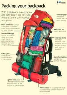 RV And Camping. Great Ideas To Think About Before Your Camping Trip. For many, camping provides a relaxing way to reconnect with the natural world. If camping is something that you want to do, then you need to have some idea Camping And Hiking, Camping Survival, Thru Hiking, Backpacking Tips, Hiking Tips, Hiking Gear, Hiking Backpack, Family Camping, Tent Camping