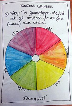 IMG_2680 Drawing Techniques, Simple Art, Creative Kids, Art Therapy, Art School, Art Lessons, Color Mixing, Paint Colors, Arts And Crafts