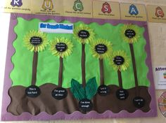 Year 5's Growth Mindset display