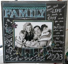 Orange Fizz | Print Blocks Official Blog: Chalkboard Layout by Leica Forrest for Coredinations