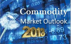 Demand growth in commodity markets seen modest  By www.100mcxtips.com/blog/