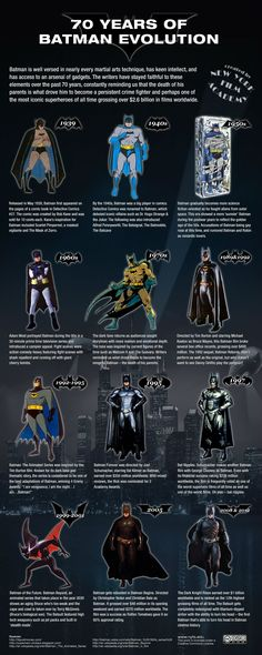 Batman Over Time: The Superhero's Evolution From 1939 to 2012...ooooo man I love this stuff