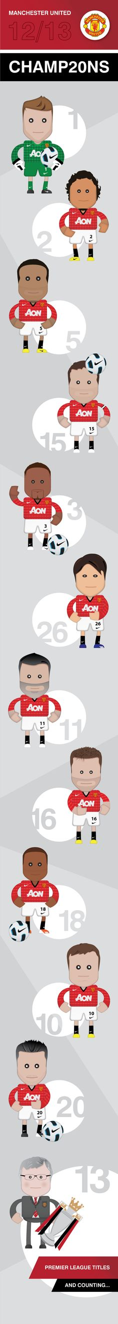 Open Water Pin of the Week - A graphical illustrated representation of the Manchester United first team in celebration of winning their 20th league title and 13th Premier League. #ManUtd #Illustration #Design